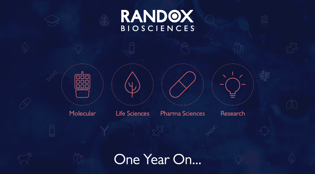 Randox Bioscienes One Year On